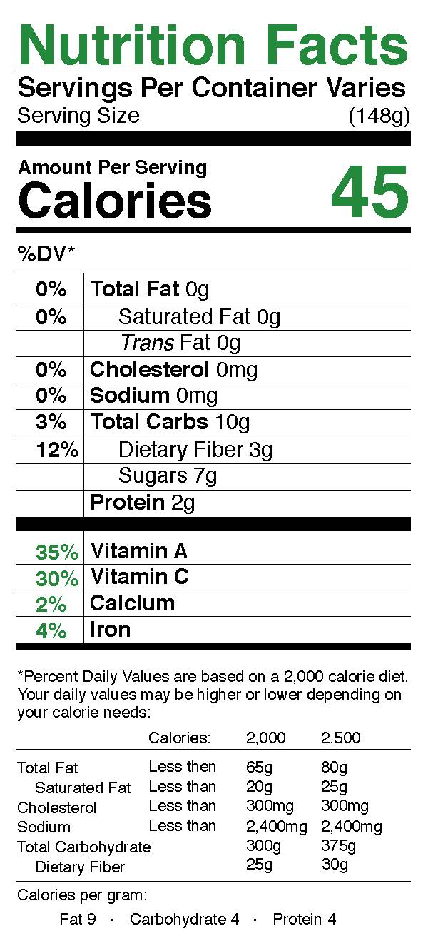 Nutrition Facts Glorys